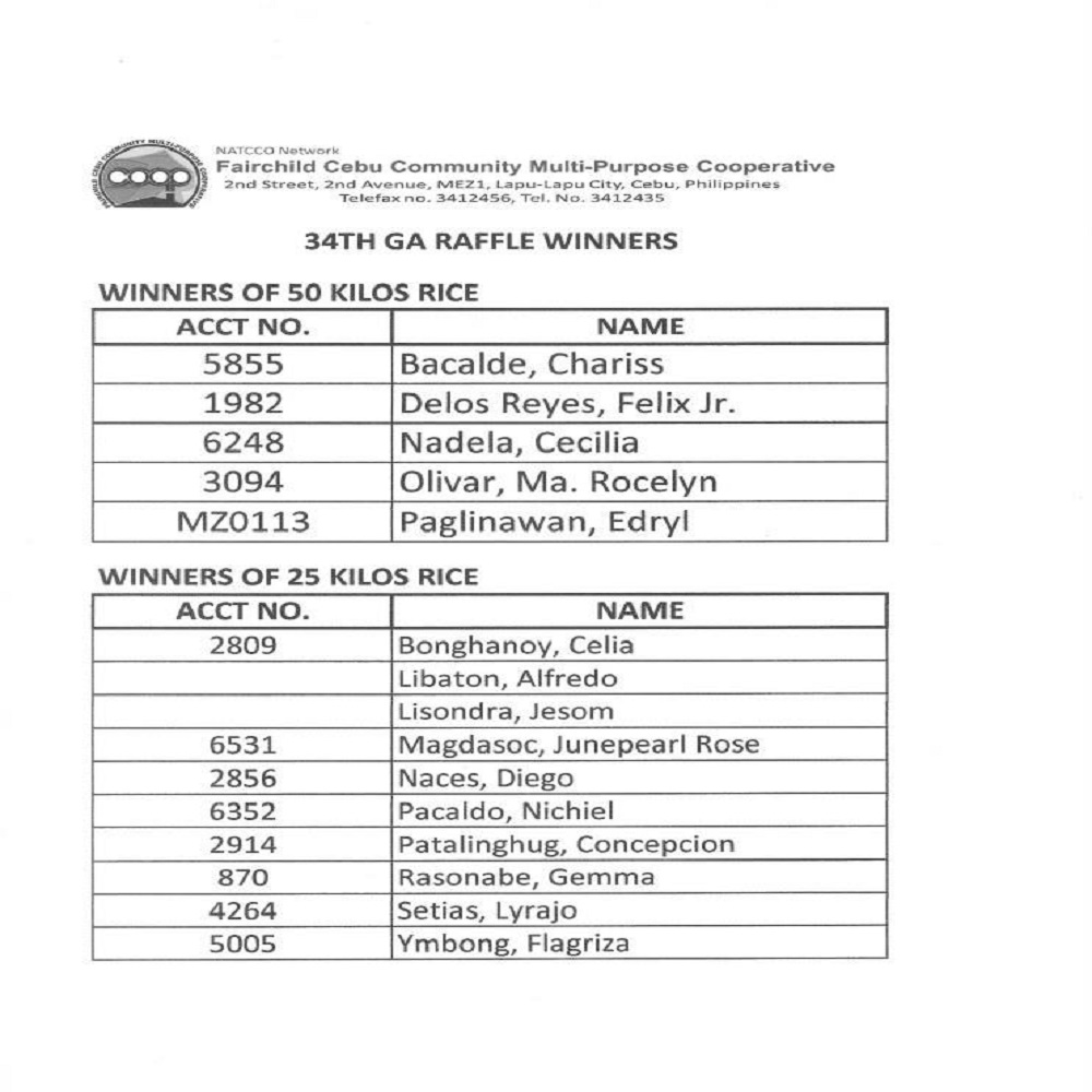 34th General Assembly Raffle Winners